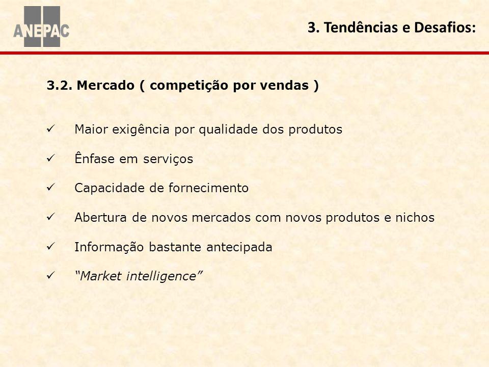 3.2. Mercado ( competição por vendas ) Maior exigência por qualidade dos produtos Ênfase em serviços Capacidade de fornecimento Abertura de novos merc
