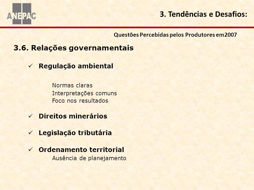 3. Tendências e Desafios: 3.6. Relações governamentais Regulação ambiental Normas claras Interpretações comuns Foco nos resultados Direitos minerários