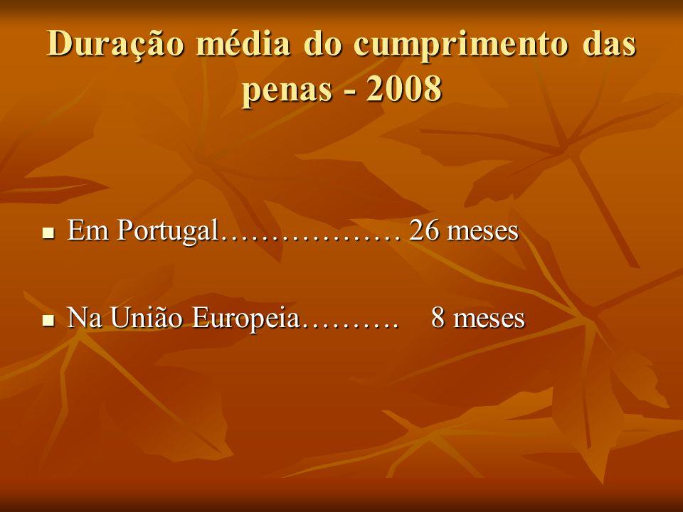 Duração média do cumprimento das penas - 2008 Em Portugal……………… 26 meses Em Portugal……………… 26 meses Na União Europeia………. 8 meses Na União Europeia………
