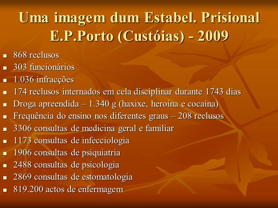 Uma imagem dum Estabel. Prisional E.P.Porto (Custóias) - 2009 868 reclusos 868 reclusos 303 funcionários 303 funcionários 1.036 infracções 1.036 infra