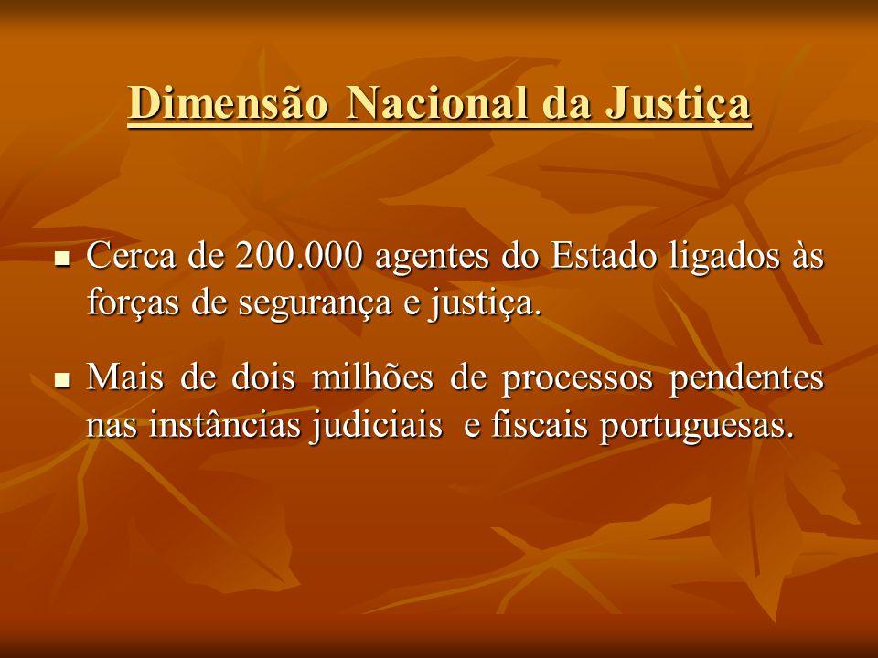 Dimensão Nacional da Justiça Cerca de 200.000 agentes do Estado ligados às forças de segurança e justiça. Cerca de 200.000 agentes do Estado ligados à