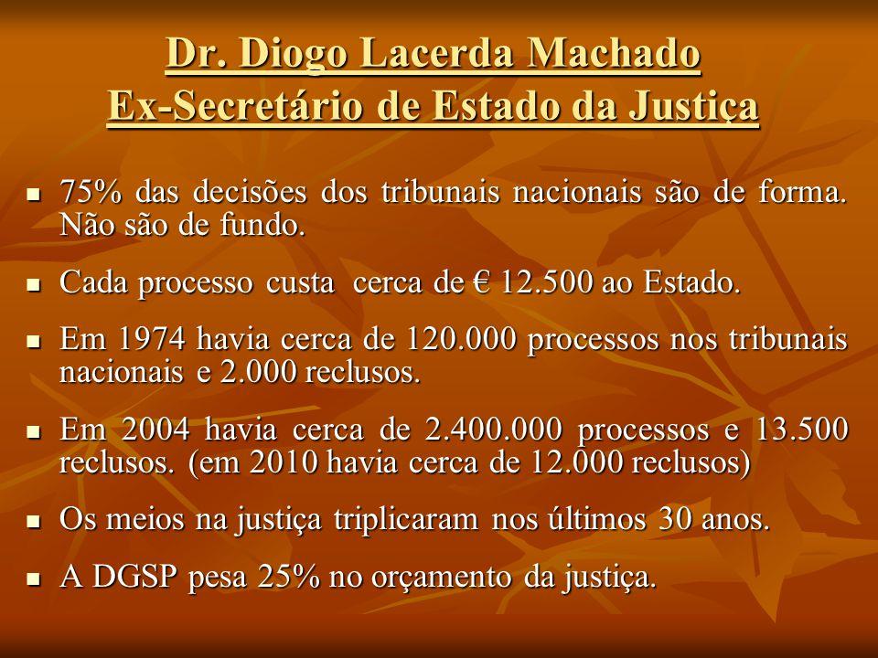Dr. Diogo Lacerda Machado Ex-Secretário de Estado da Justiça 75% das decisões dos tribunais nacionais são de forma. Não são de fundo. 75% das decisões