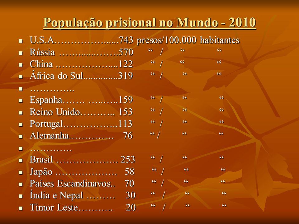 População prisional no Mundo - 2010 U.S.A……………......743 presos/100.000 habitantes U.S.A……………......743 presos/100.000 habitantes Rússia …….......…….570