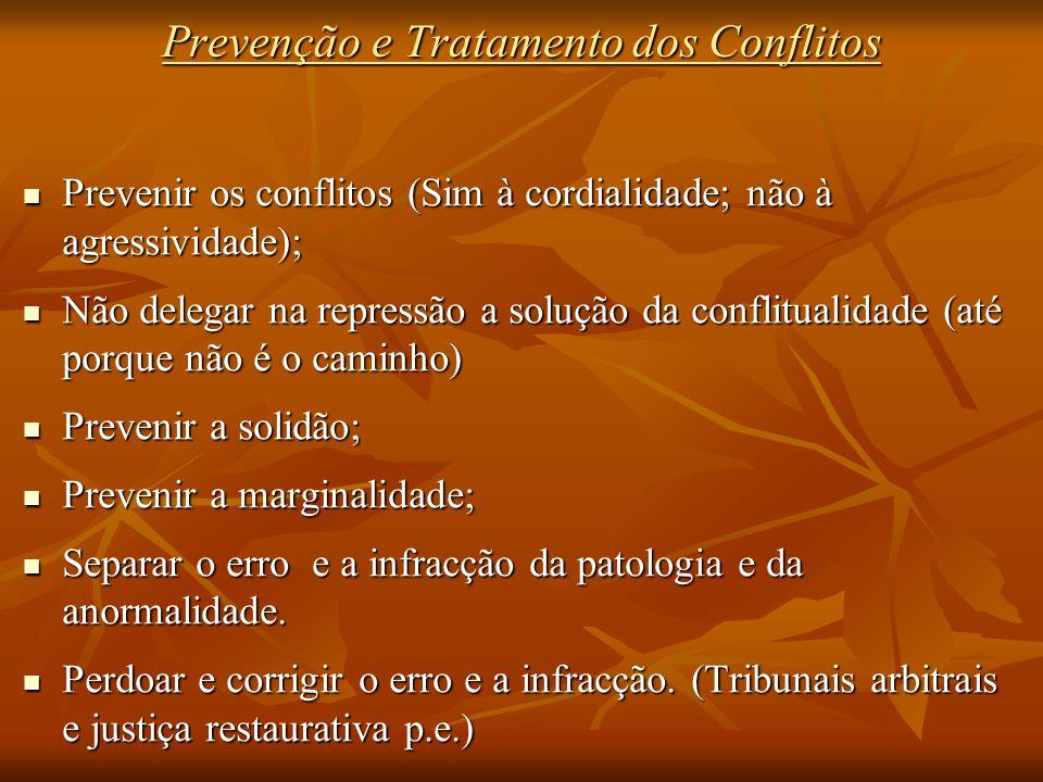 Prevenção e Tratamento dos Conflitos Prevenir os conflitos (Sim à cordialidade; não à agressividade); Prevenir os conflitos (Sim à cordialidade; não à