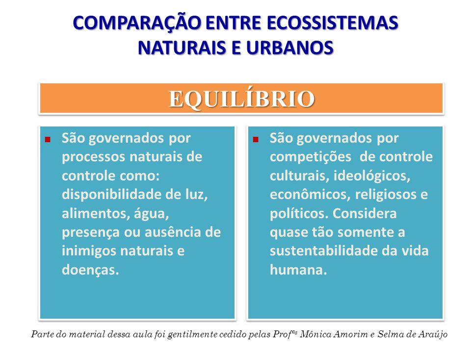 COMPARAÇÃO ENTRE ECOSSISTEMAS NATURAIS E URBANOS EQUILÍBRIOEQUILÍBRIO São governados por processos naturais de controle como: disponibilidade de luz,