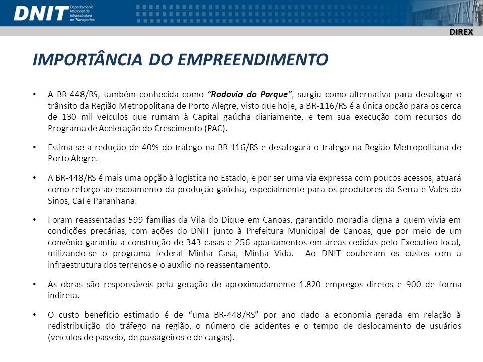 DIREX STATUS DAS OBRAS Avanço Físico das Obras de Implantação da Rodovia BR-448/RS, em 3/12/2013: LOTE 1: 93% executadoLOTE 2: 97% executadoLOTE 3: 98% executado Obras aceleradas pela liberação de faixa de domínio após reassentamento das famílias da Vila Dique.