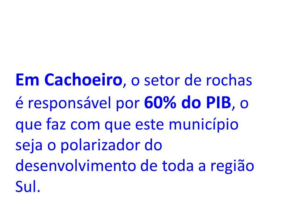 Em Cachoeiro, o setor de rochas é responsável por 60% do PIB, o que faz com que este município seja o polarizador do desenvolvimento de toda a região