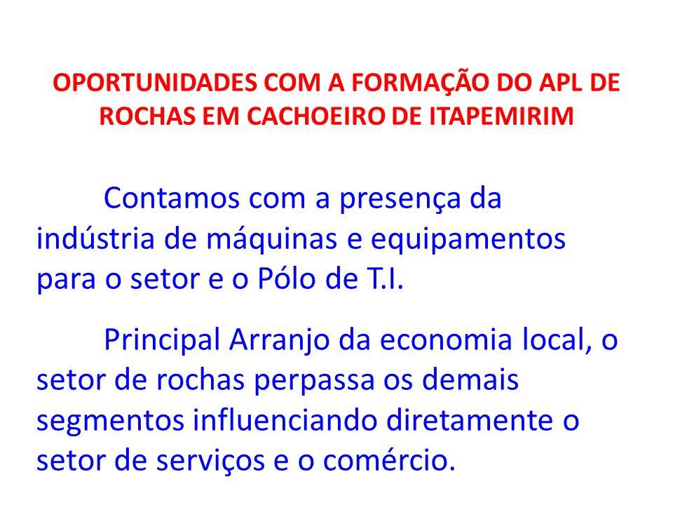 OPORTUNIDADES COM A FORMAÇÃO DO APL DE ROCHAS EM CACHOEIRO DE ITAPEMIRIM Contamos com a presença da indústria de máquinas e equipamentos para o setor