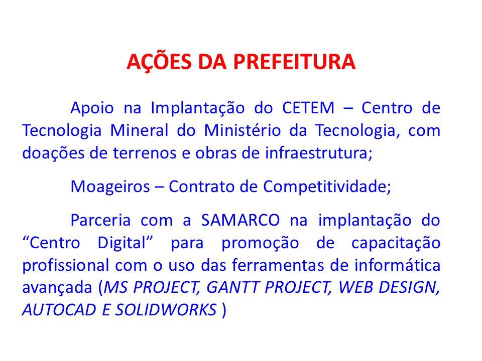 AÇÕES DA PREFEITURA Apoio na Implantação do CETEM – Centro de Tecnologia Mineral do Ministério da Tecnologia, com doações de terrenos e obras de infra