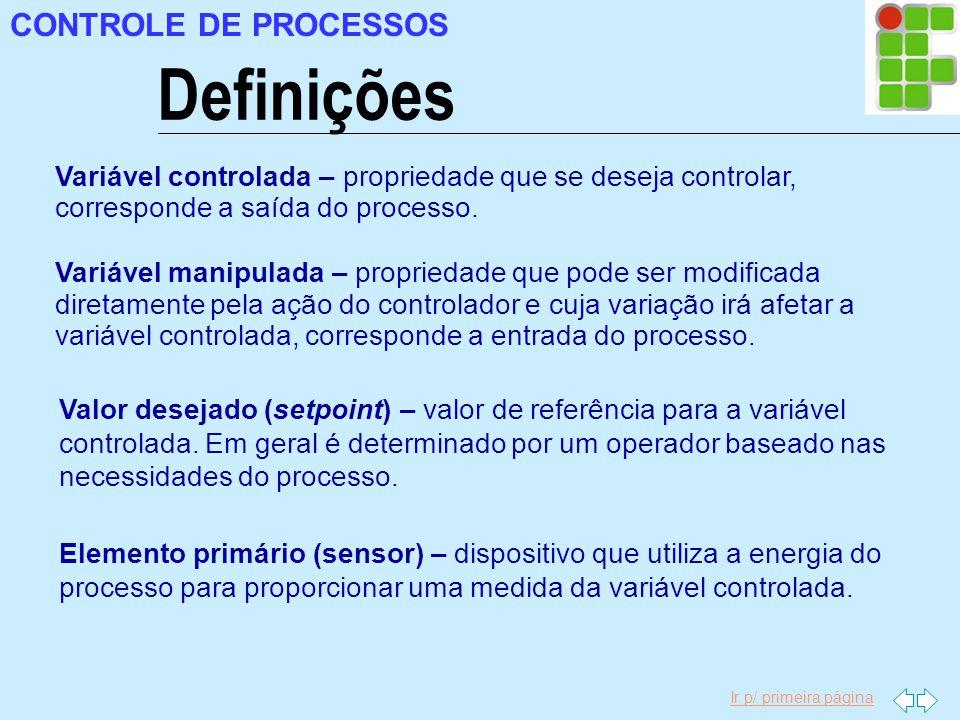 Ir p/ primeira página Variável controlada – propriedade que se deseja controlar, corresponde a saída do processo. CONTROLE DE PROCESSOS Definições Var
