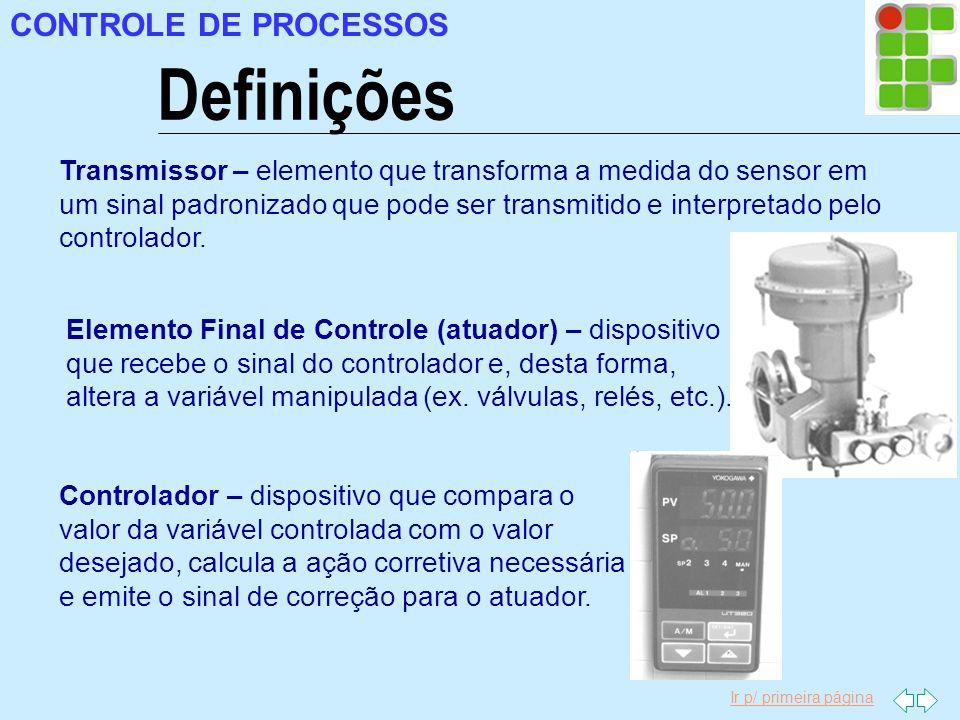 Ir p/ primeira página CONTROLE DE PROCESSOS Definições Transmissor – elemento que transforma a medida do sensor em um sinal padronizado que pode ser t