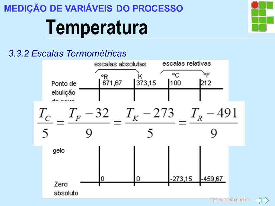 Ir p/ primeira página Temperatura MEDIÇÃO DE VARIÁVEIS DO PROCESSO 3.3.2 Escalas Termométricas