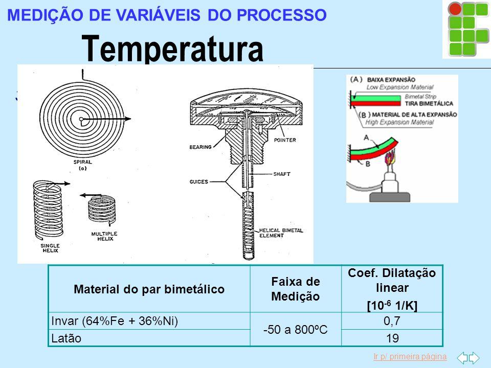 Ir p/ primeira página Temperatura MEDIÇÃO DE VARIÁVEIS DO PROCESSO 3.3.4 Termômetro Bimetálico Baixo custo; Leitura apenas local; Construção robusta;