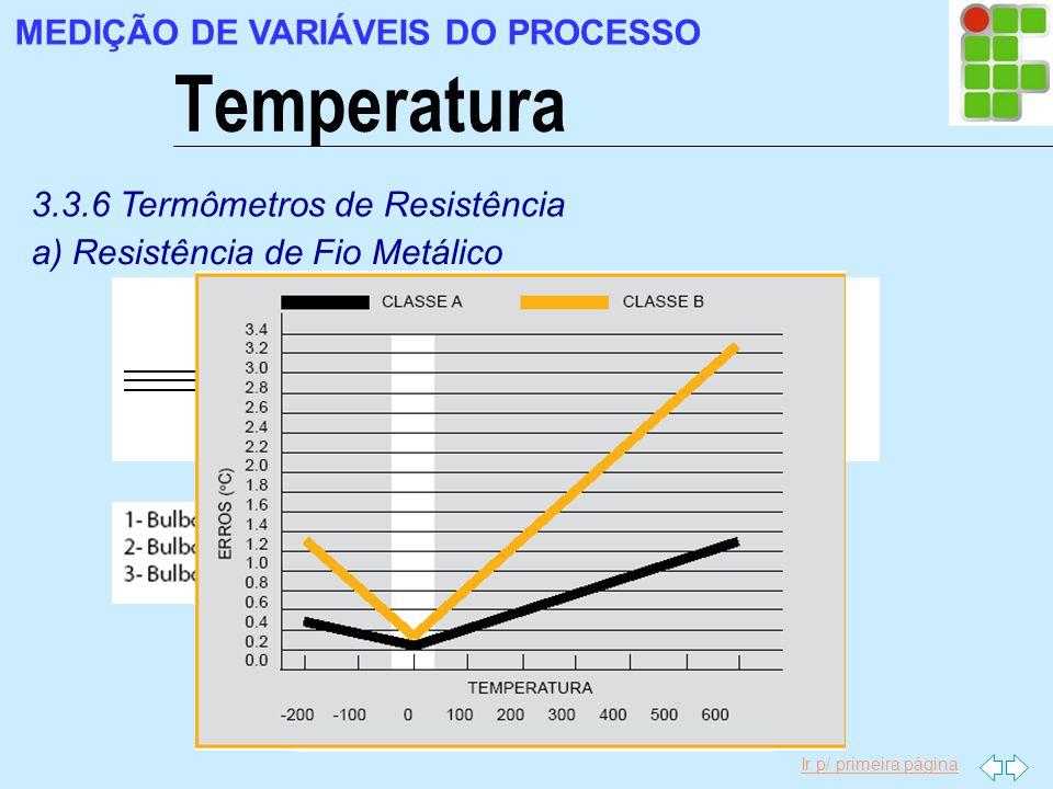 Ir p/ primeira página Temperatura MEDIÇÃO DE VARIÁVEIS DO PROCESSO 3.3.6 Termômetros de Resistência a) Resistência de Fio Metálico Pt100 R = 100Ω a 0°