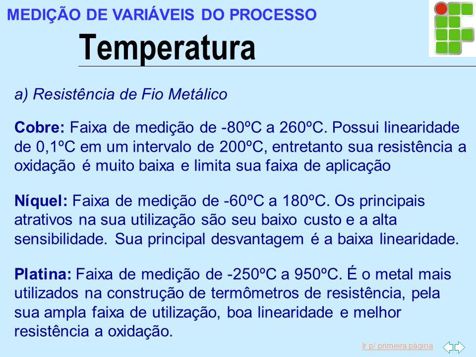 Ir p/ primeira página Temperatura MEDIÇÃO DE VARIÁVEIS DO PROCESSO Cobre: Faixa de medição de -80ºC a 260ºC. Possui linearidade de 0,1ºC em um interva