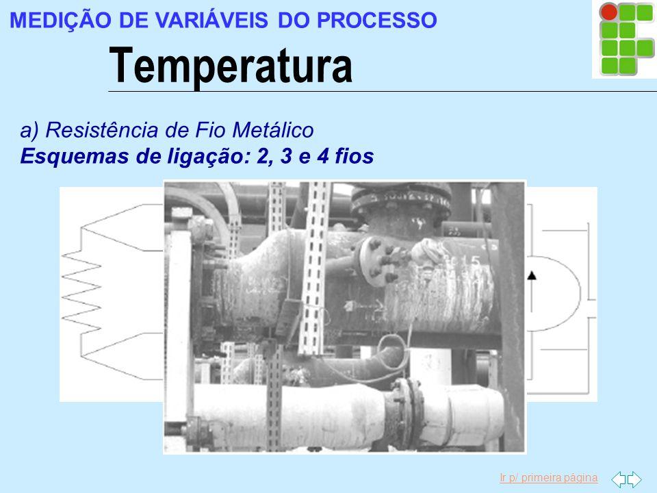 Ir p/ primeira página Temperatura MEDIÇÃO DE VARIÁVEIS DO PROCESSO a) Resistência de Fio Metálico Esquemas de ligação: 2, 3 e 4 fios