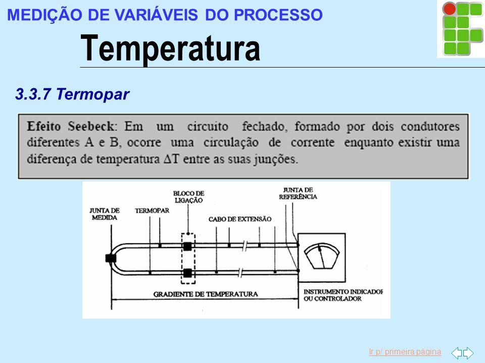 Ir p/ primeira página Temperatura MEDIÇÃO DE VARIÁVEIS DO PROCESSO 3.3.7 Termopar