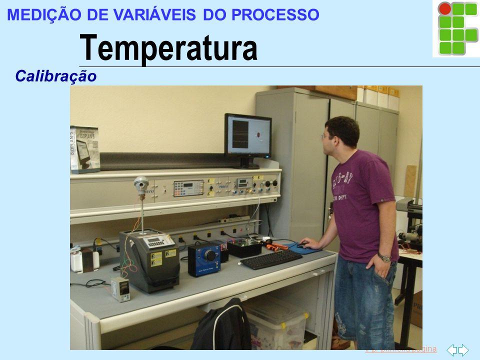 Ir p/ primeira página Temperatura MEDIÇÃO DE VARIÁVEIS DO PROCESSO Calibração