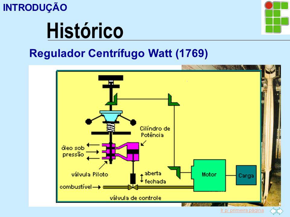 Ir p/ primeira página Histórico INTRODUÇÃO Regulador Centrífugo Watt (1769)
