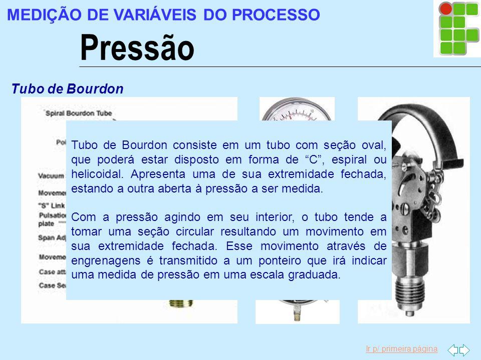 Ir p/ primeira página Pressão MEDIÇÃO DE VARIÁVEIS DO PROCESSO Tubo de Bourdon Tubo de Bourdon consiste em um tubo com seção oval, que poderá estar di