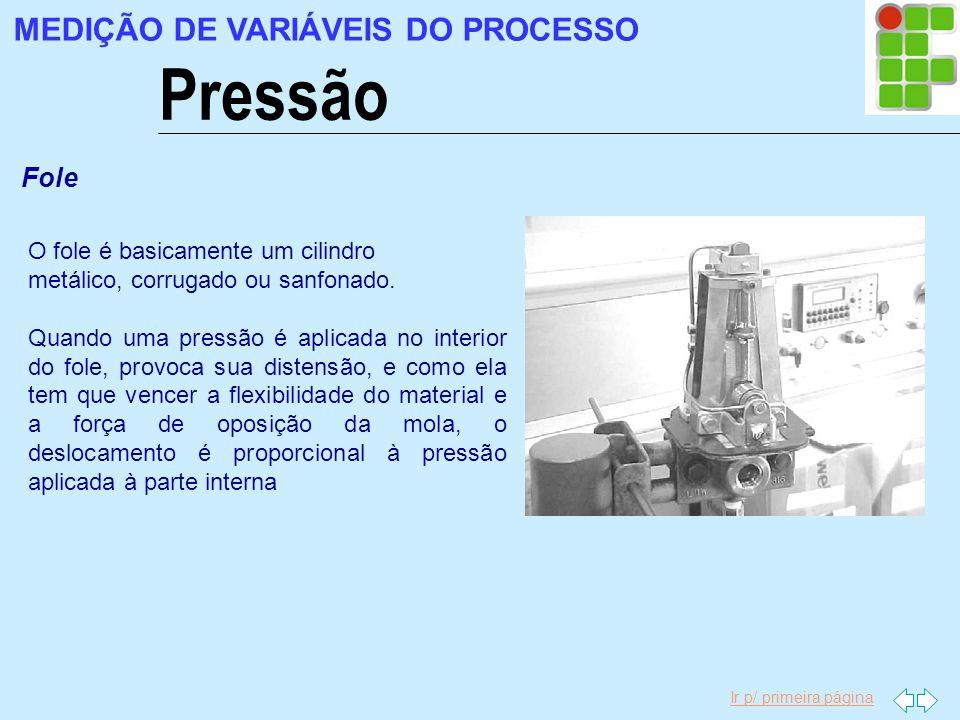 Ir p/ primeira página Pressão MEDIÇÃO DE VARIÁVEIS DO PROCESSO Fole O fole é basicamente um cilindro metálico, corrugado ou sanfonado. Quando uma pres