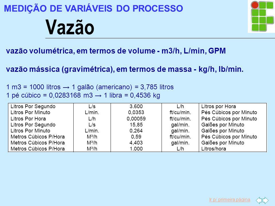 Ir p/ primeira página Vazão MEDIÇÃO DE VARIÁVEIS DO PROCESSO vazão volumétrica, em termos de volume - m3/h, L/min, GPM vazão mássica (gravimétrica), e