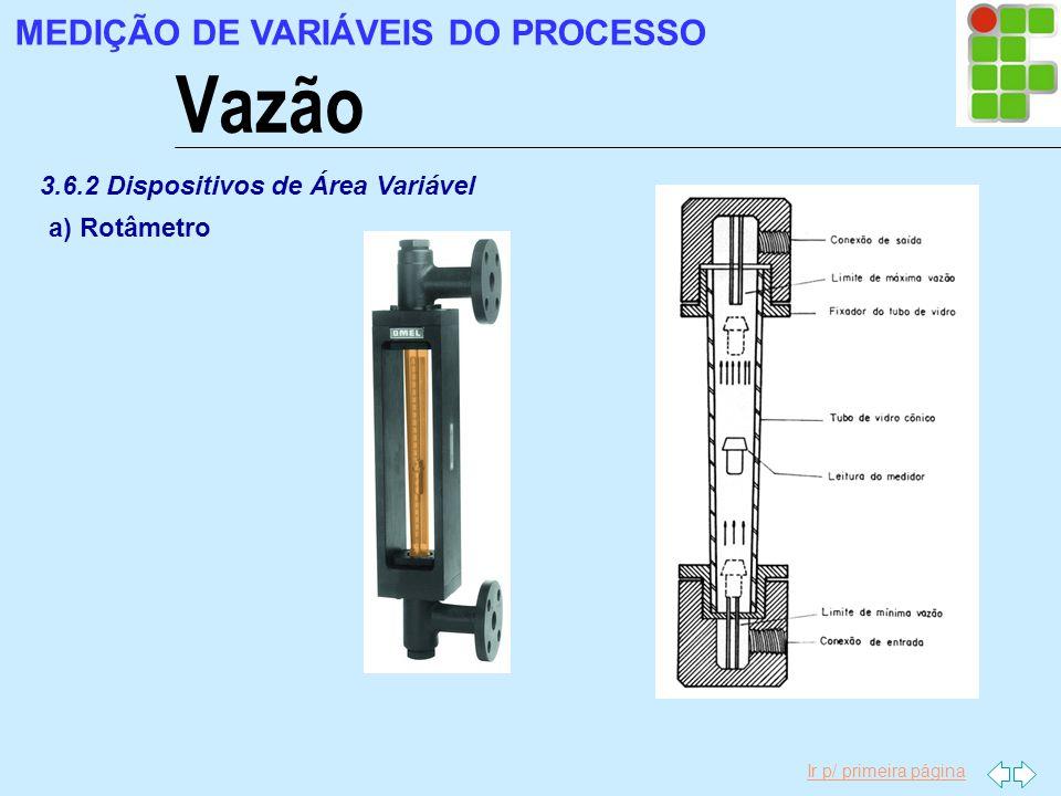 Ir p/ primeira página Vazão MEDIÇÃO DE VARIÁVEIS DO PROCESSO a) Rotâmetro 3.6.2 Dispositivos de Área Variável