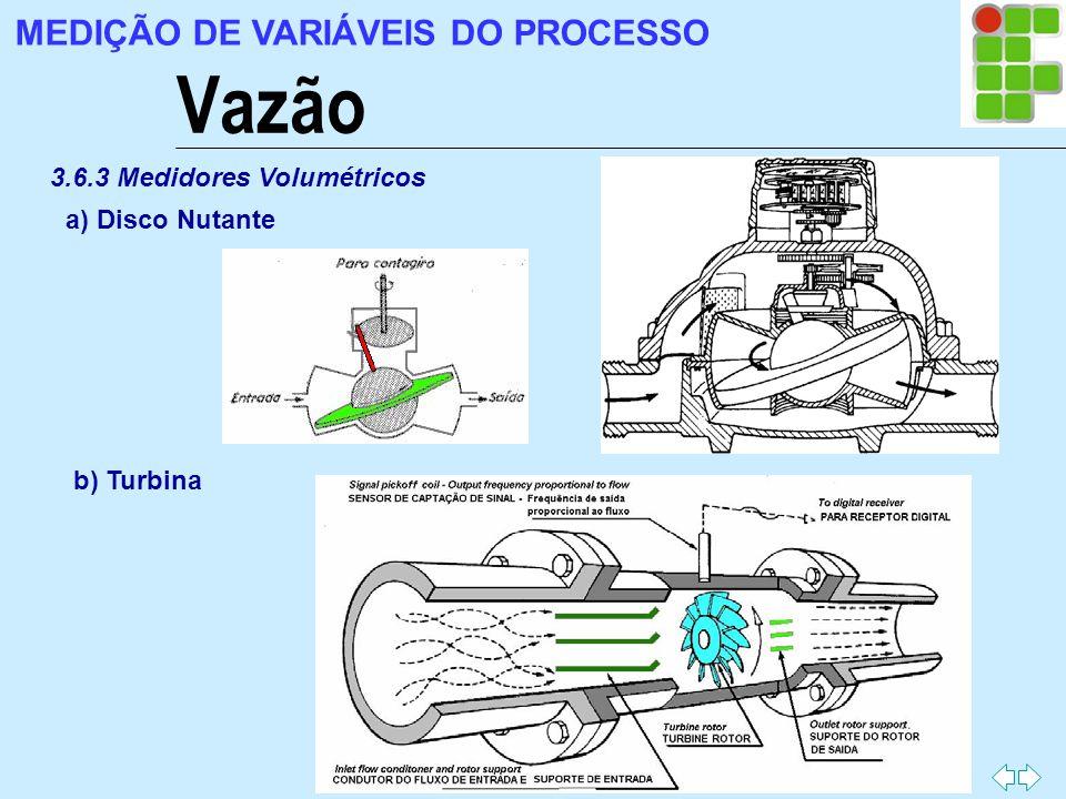 Ir p/ primeira página Vazão MEDIÇÃO DE VARIÁVEIS DO PROCESSO a) Disco Nutante 3.6.3 Medidores Volumétricos b) Turbina