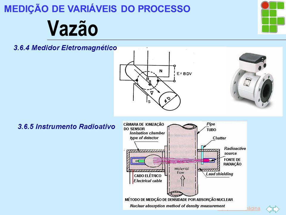 Ir p/ primeira página Vazão MEDIÇÃO DE VARIÁVEIS DO PROCESSO 3.6.4 Medidor Eletromagnético 3.6.5 Instrumento Radioativo