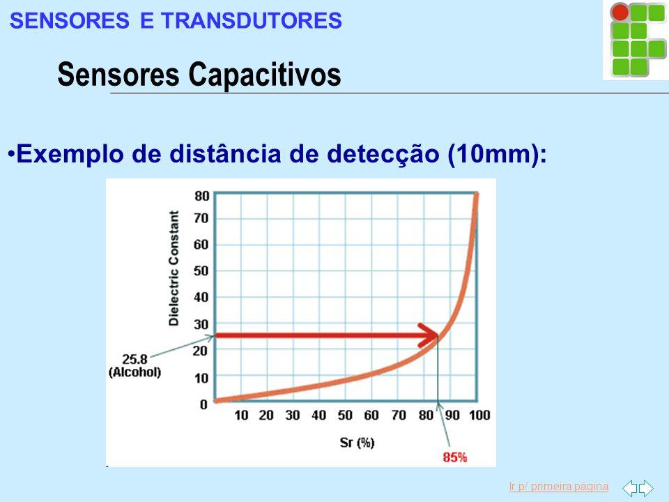 Ir p/ primeira página Exemplo de distância de detecção (10mm): Sensores Capacitivos SENSORES E TRANSDUTORES