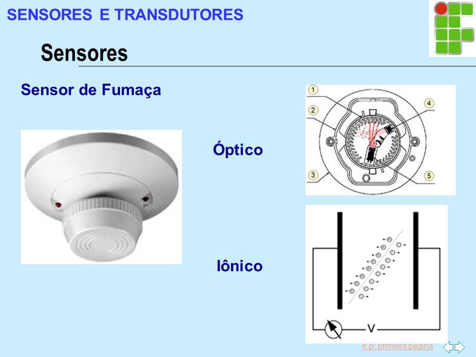 Ir p/ primeira página Sensor de Fumaça Sensores SENSORES E TRANSDUTORES Óptico Iônico