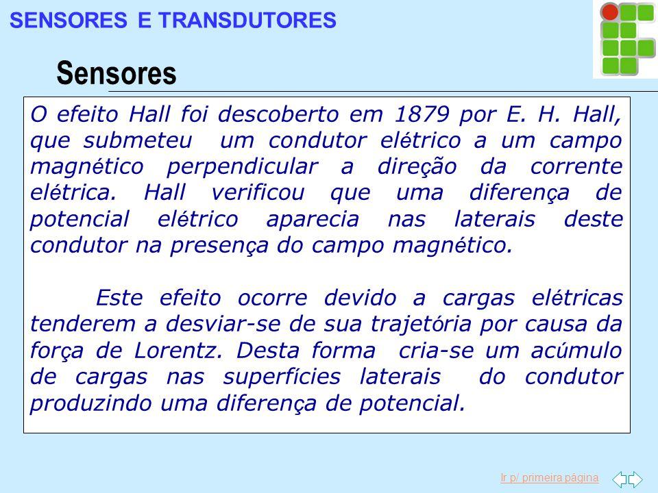 Ir p/ primeira página Sensores SENSORES E TRANSDUTORES Sensor de Efeito Hall Quando um campo magnético atua sobre uma placa de material condutor atrav