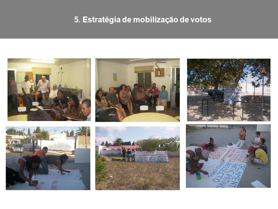5. Estratégia de mobilização de votos