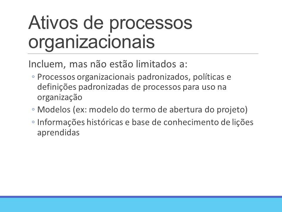 Ativos de processos organizacionais Incluem, mas não estão limitados a: Processos organizacionais padronizados, políticas e definições padronizadas de processos para uso na organização Modelos (ex: modelo do termo de abertura do projeto) Informações históricas e base de conhecimento de lições aprendidas