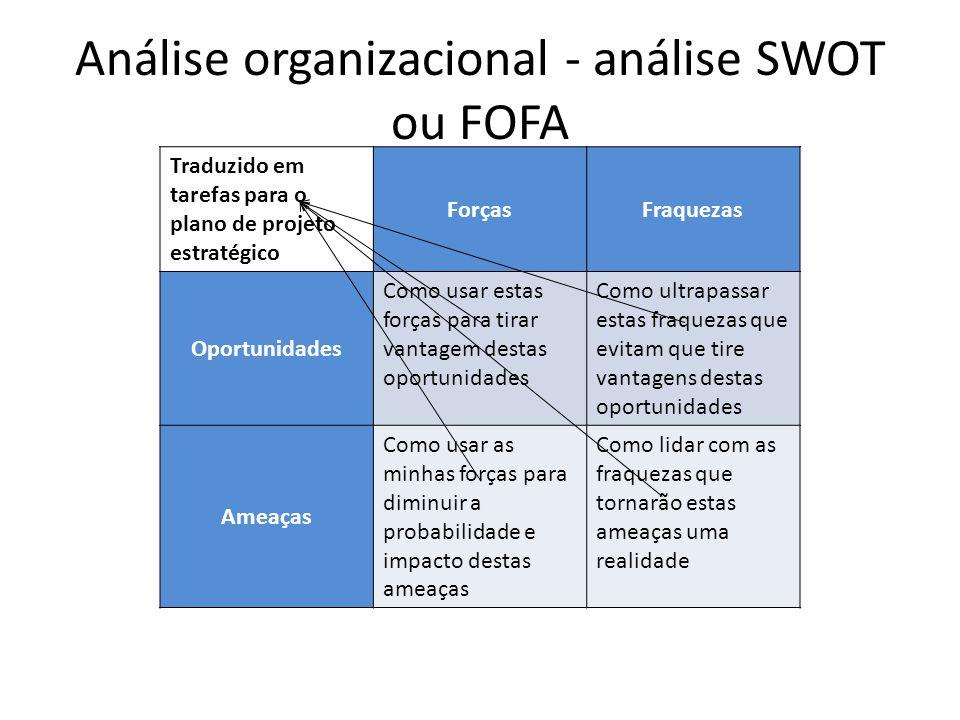 Análise organizacional - análise SWOT ou FOFA Traduzido em tarefas para o plano de projeto estratégico ForçasFraquezas Oportunidades Como usar estas f
