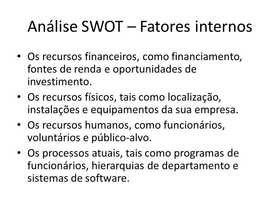 Análise SWOT – Fatores internos Os recursos financeiros, como financiamento, fontes de renda e oportunidades de investimento. Os recursos físicos, tai