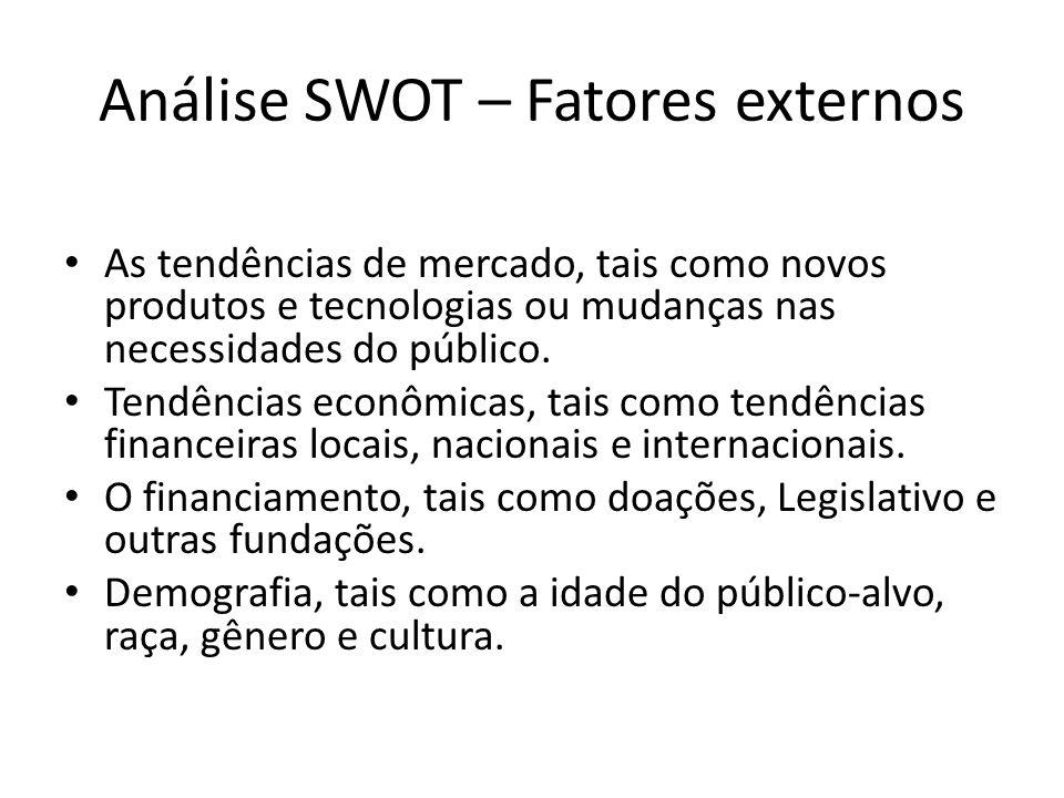 Análise SWOT – Fatores externos As tendências de mercado, tais como novos produtos e tecnologias ou mudanças nas necessidades do público. Tendências e