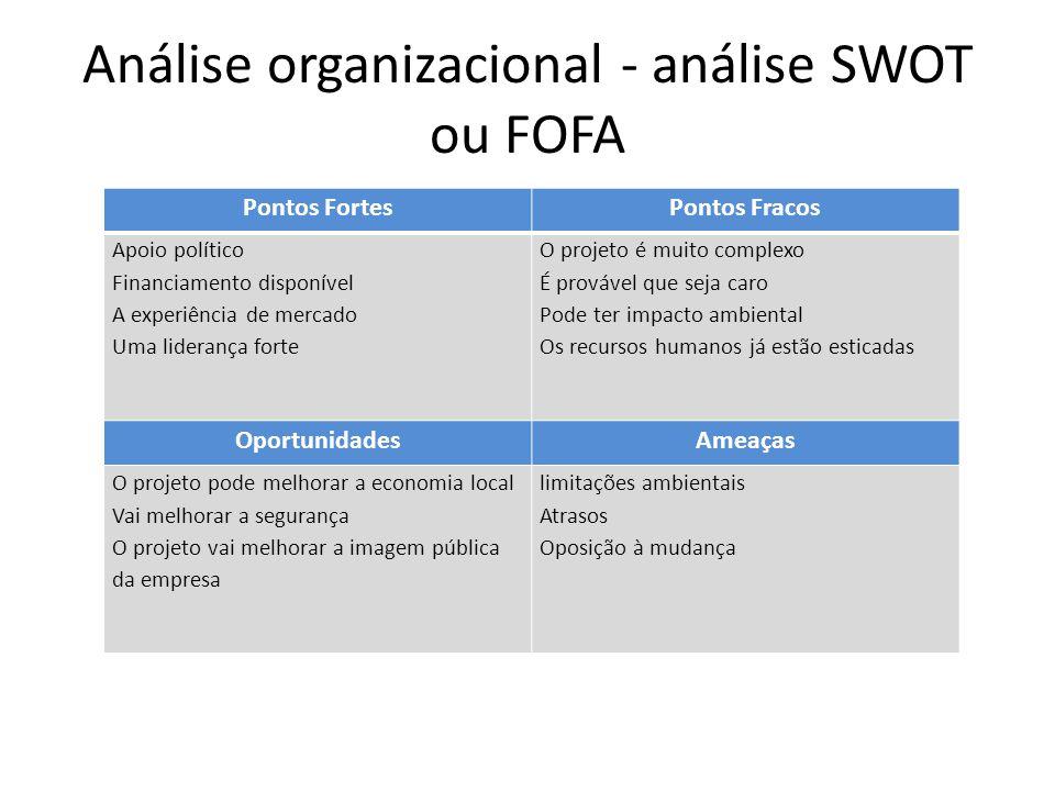 Análise organizacional - análise SWOT ou FOFA Pontos FortesPontos Fracos Apoio político Financiamento disponível A experiência de mercado Uma lideranç