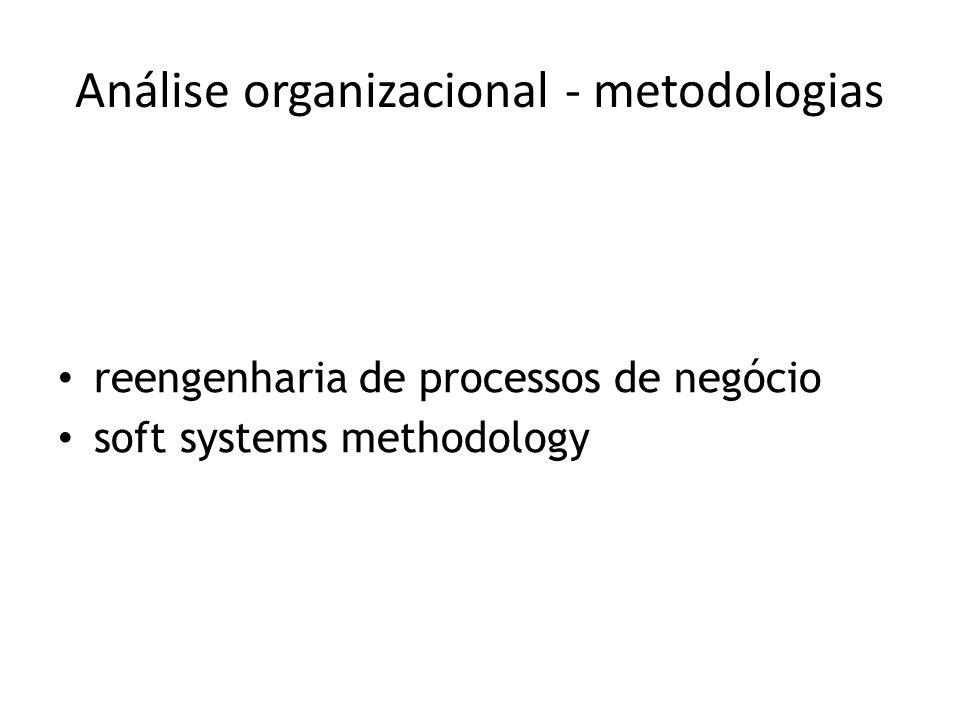 Análise organizacional - metodologias reengenharia de processos de negócio soft systems methodology