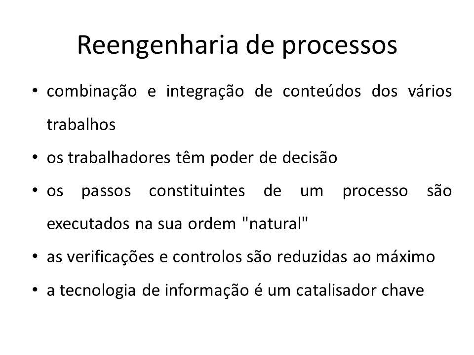 Reengenharia de processos combinação e integração de conteúdos dos vários trabalhos os trabalhadores têm poder de decisão os passos constituintes de u