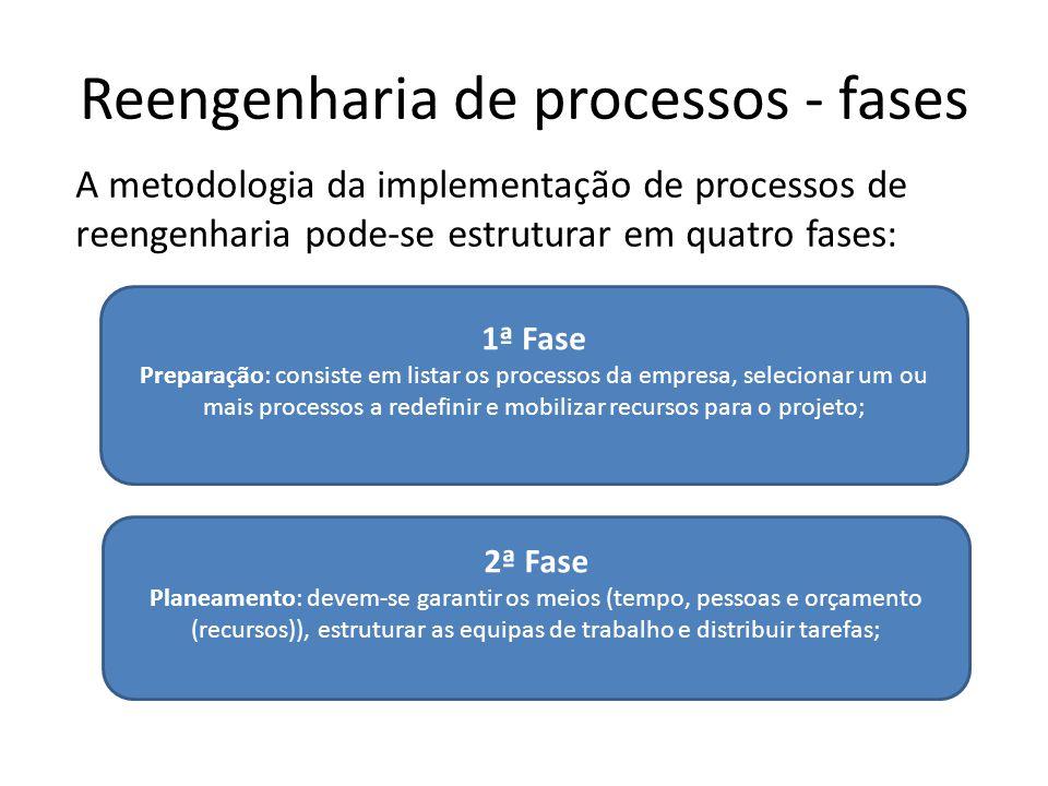 A metodologia da implementação de processos de reengenharia pode-se estruturar em quatro fases: Reengenharia de processos - fases 1ª Fase Preparação: