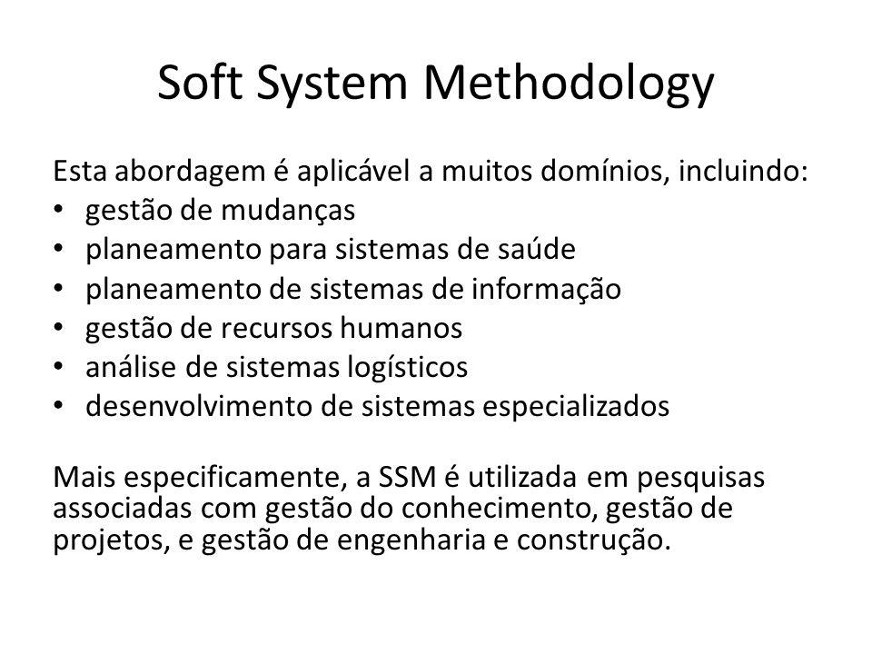 Soft System Methodology Esta abordagem é aplicável a muitos domínios, incluindo: gestão de mudanças planeamento para sistemas de saúde planeamento de