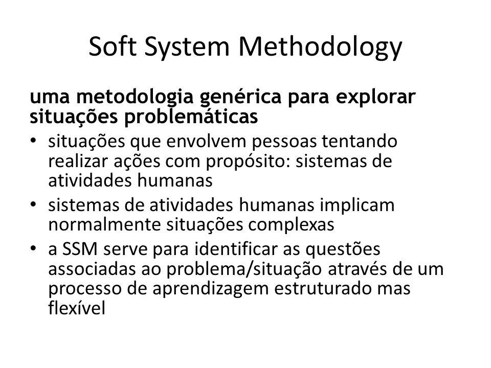 Soft System Methodology uma metodologia genérica para explorar situações problemáticas situações que envolvem pessoas tentando realizar ações com prop