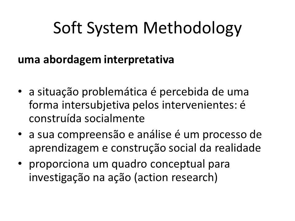 Soft System Methodology uma abordagem interpretativa a situação problemática é percebida de uma forma intersubjetiva pelos intervenientes: é construíd