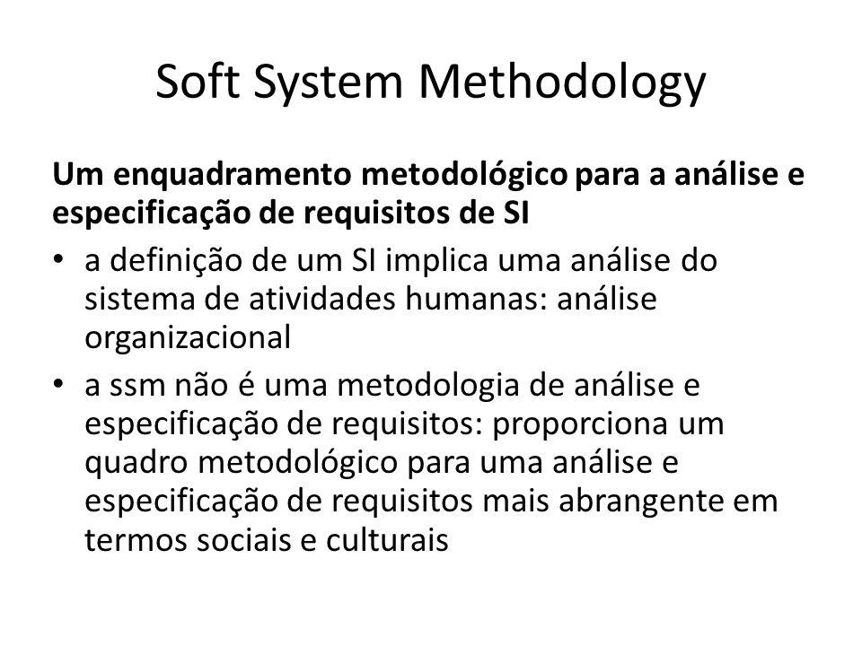 Soft System Methodology Um enquadramento metodológico para a análise e especificação de requisitos de SI a definição de um SI implica uma análise do s