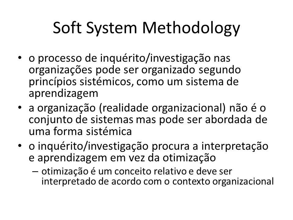 Soft System Methodology o processo de inquérito/investigação nas organizações pode ser organizado segundo princípios sistémicos, como um sistema de ap