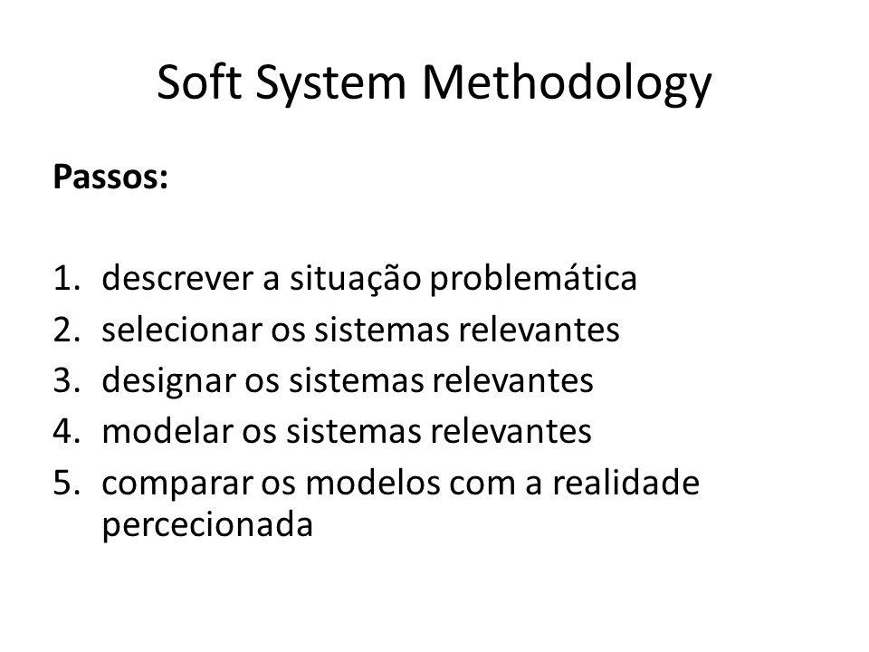 Soft System Methodology Passos: 1.descrever a situação problemática 2.selecionar os sistemas relevantes 3.designar os sistemas relevantes 4.modelar os