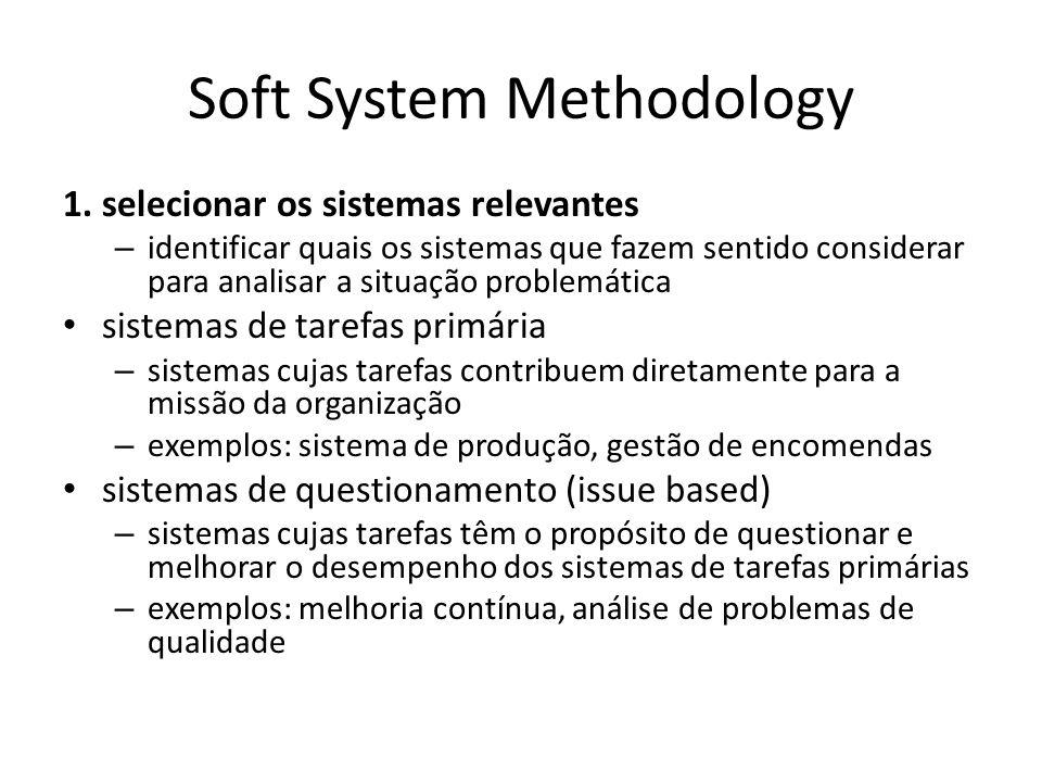 Soft System Methodology 1. selecionar os sistemas relevantes – identificar quais os sistemas que fazem sentido considerar para analisar a situação pro