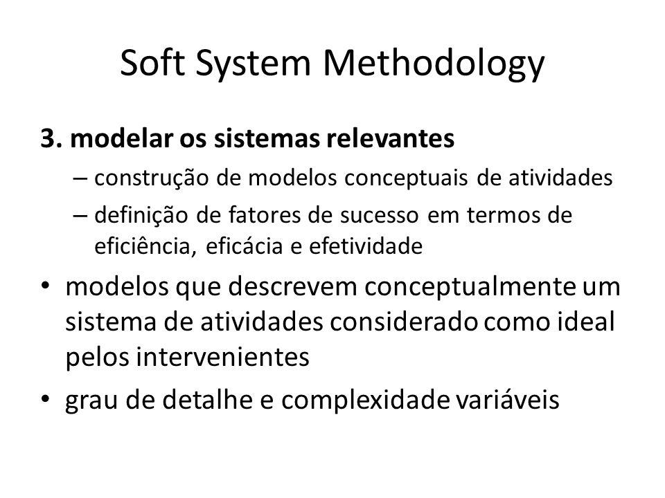 Soft System Methodology 3. modelar os sistemas relevantes – construção de modelos conceptuais de atividades – definição de fatores de sucesso em termo
