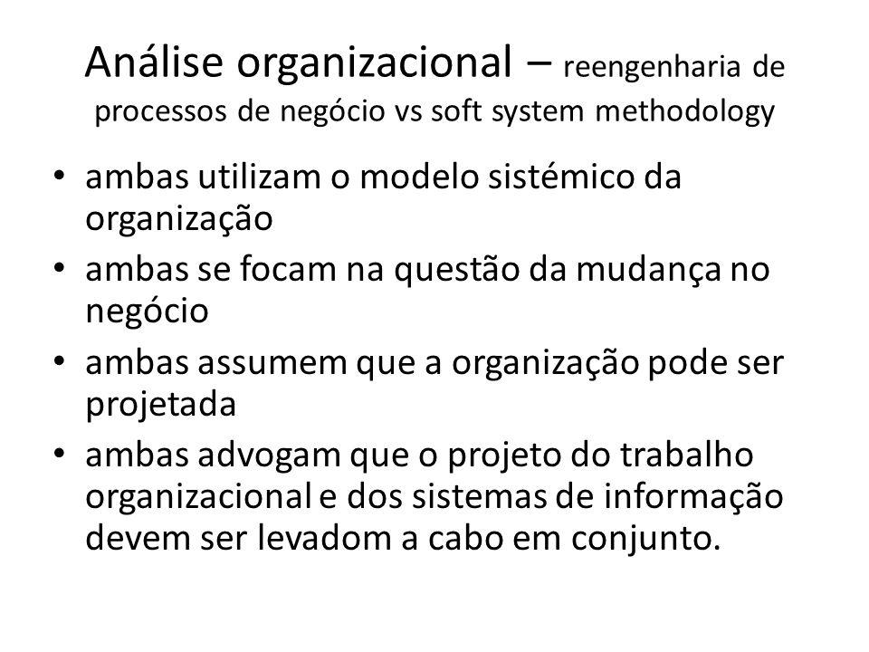 Análise organizacional – reengenharia de processos de negócio vs soft system methodology ambas utilizam o modelo sistémico da organização ambas se foc